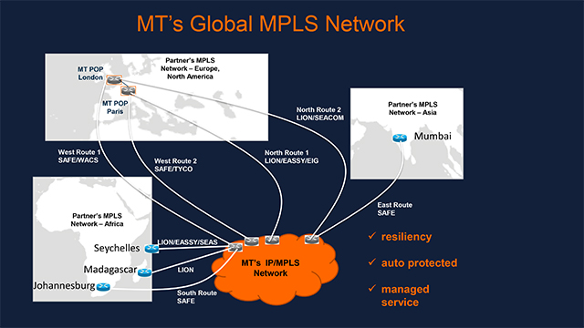 MT Global MPLS Network