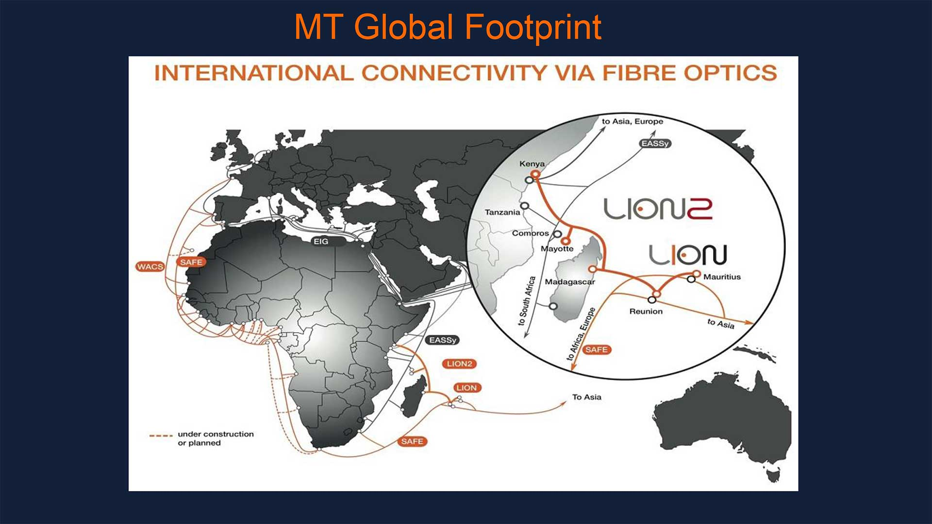 MT Global Footprint