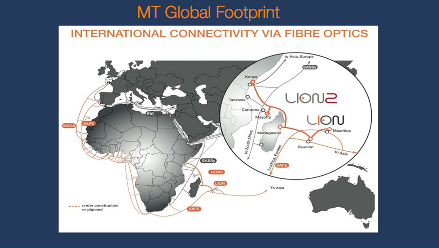 Subsea-cable Systems